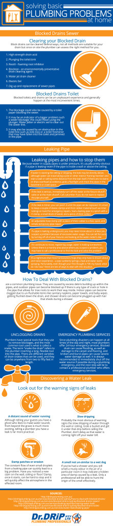 drdrip INFOGRAPHICS